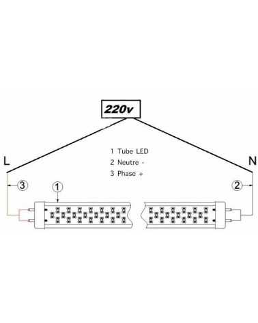 Double waterproof strip for T8 LED tubes 150cm IP65 (empty box)